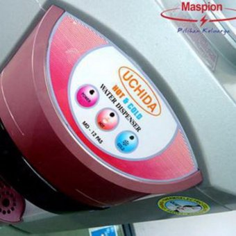 Dispenser Maspion Md - 12 Pas