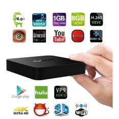 C96X Android 5.1 Smart TV Box Amlogic S905X Quad Core 1G + 8G HDMI 2.0 WIFI 4 K 1080 P Kodi 16.0 Set Top Box Pieno Carico Add-Ons