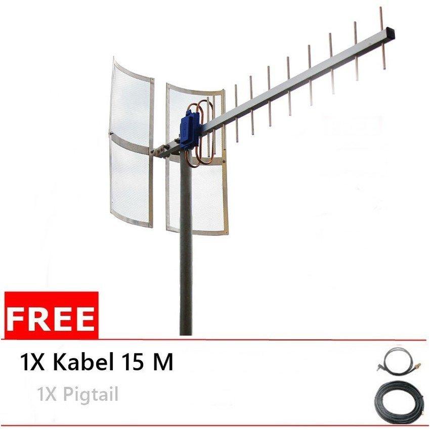Antena Yagi TXR 175 Dual Driven Untuk Modem ZTE MF93D 75dB