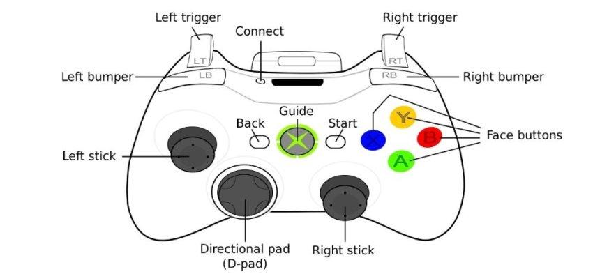 Microsoft Xbox 360 Original Wireless Controller - Hitam