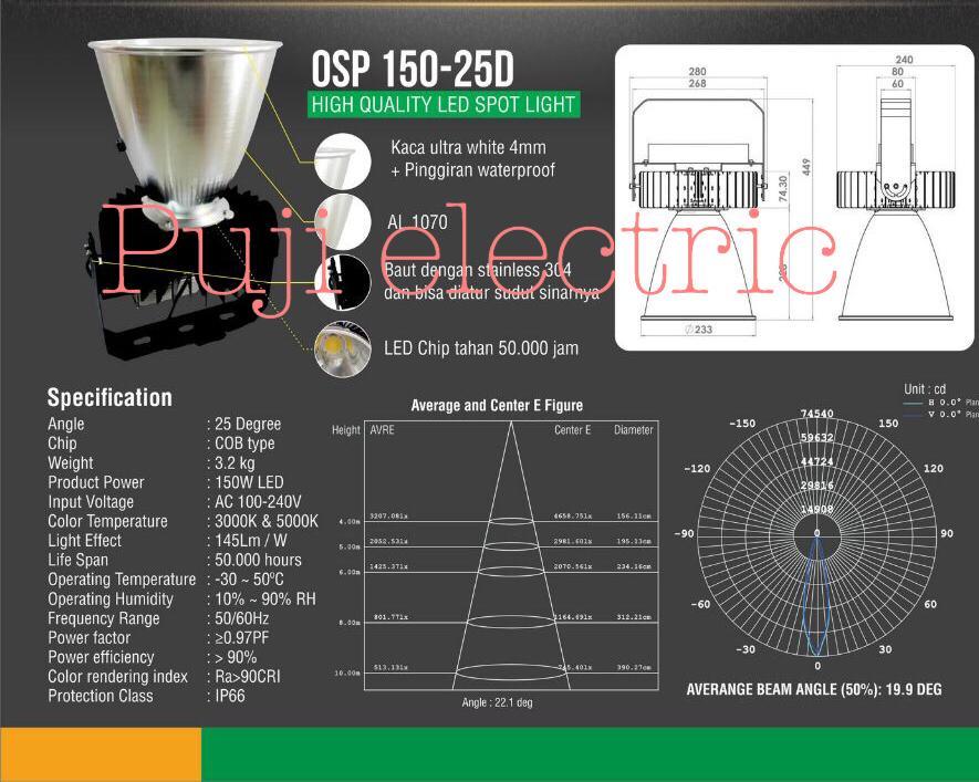 lampu led sorot cumi 150 watt / lampu ikan / lampu cumi