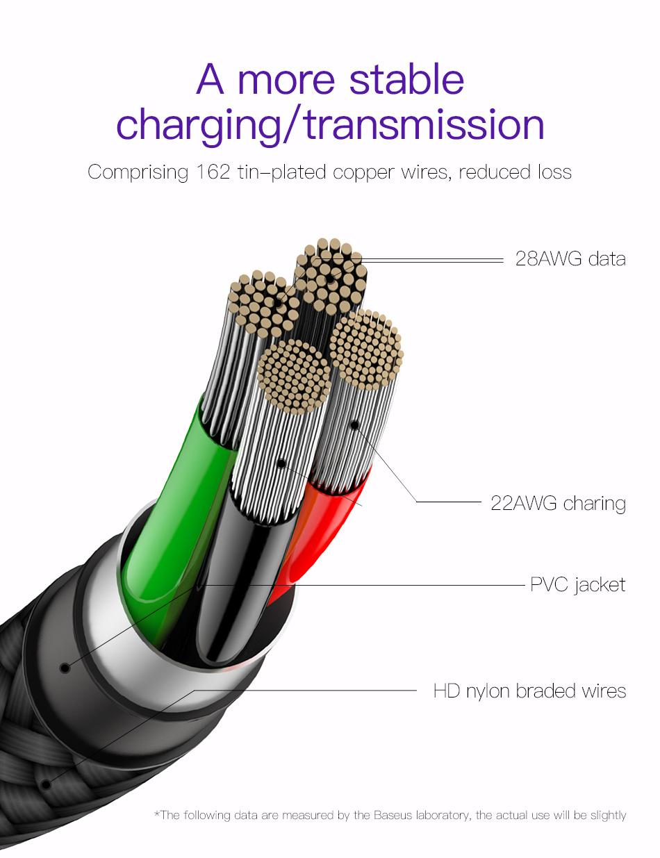 Jual Cafele 1 M 2 In Retractable 8 Pin Usb Fast Charging Cable Mcdodo Lightning Data 18m Auto Disconnect Merah 09 10