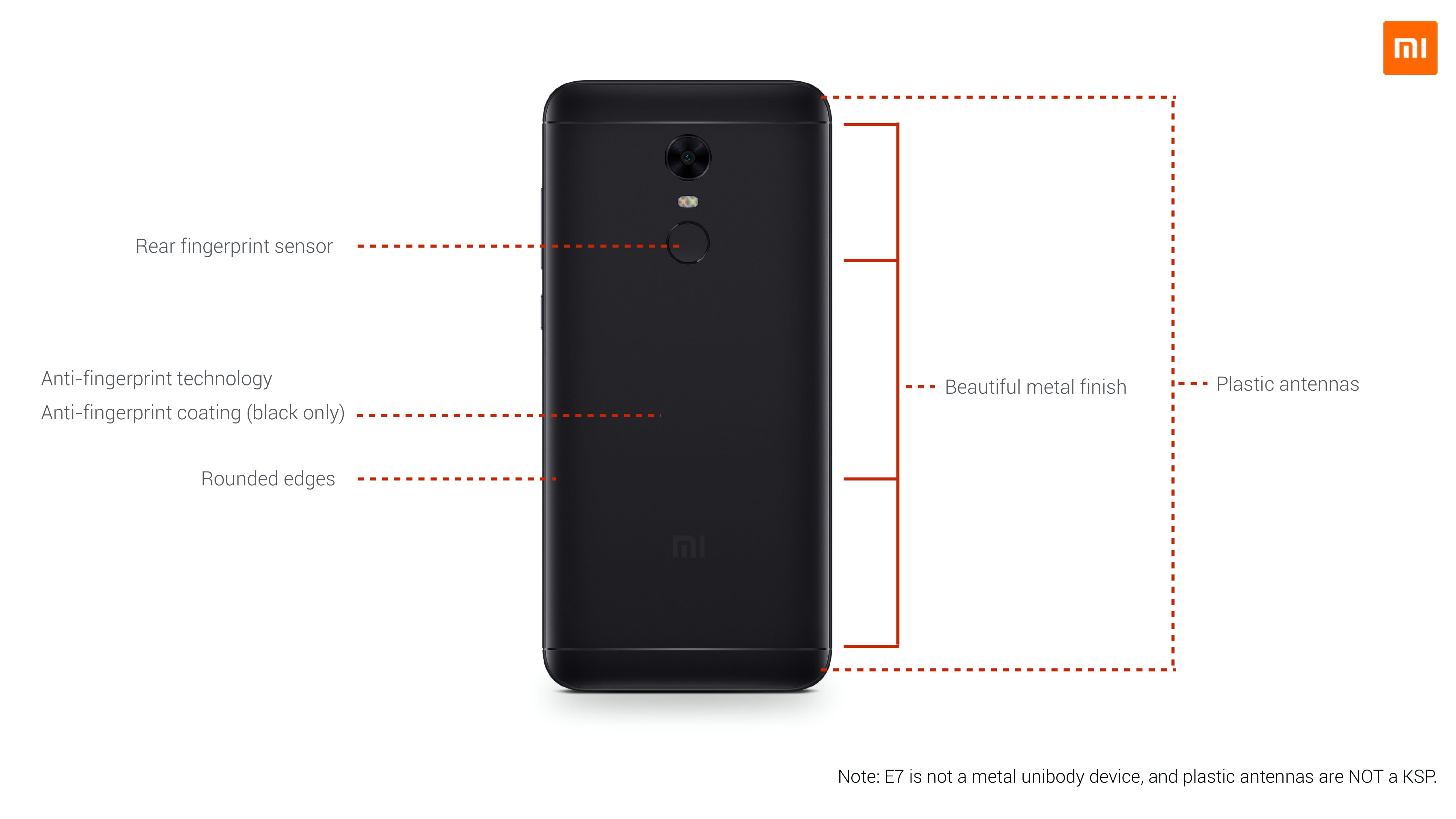 Redmi-5-Plus---Global-Product-Messaging-Guidelines-07.jpg