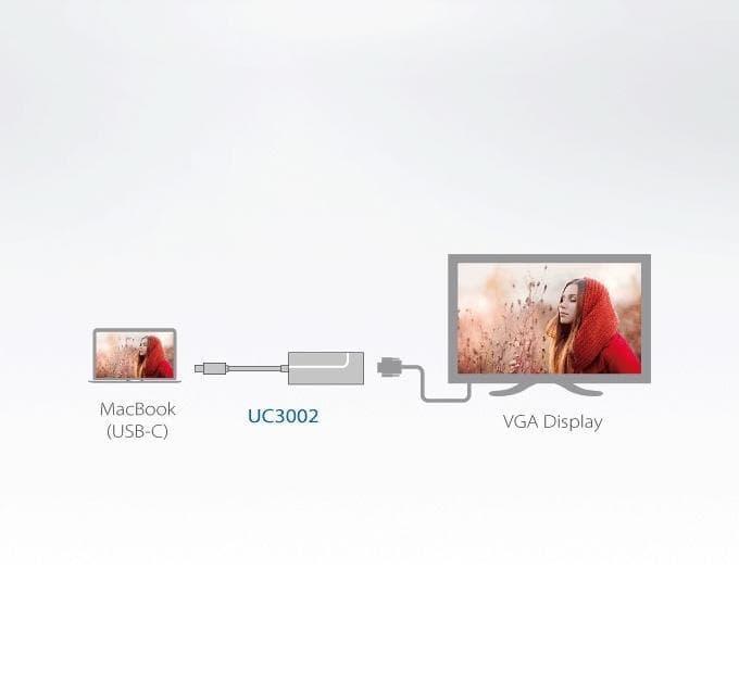 PROMO - KVM SWITCHES - ATEN - USB-C TO VGA ADAPTERUC3002