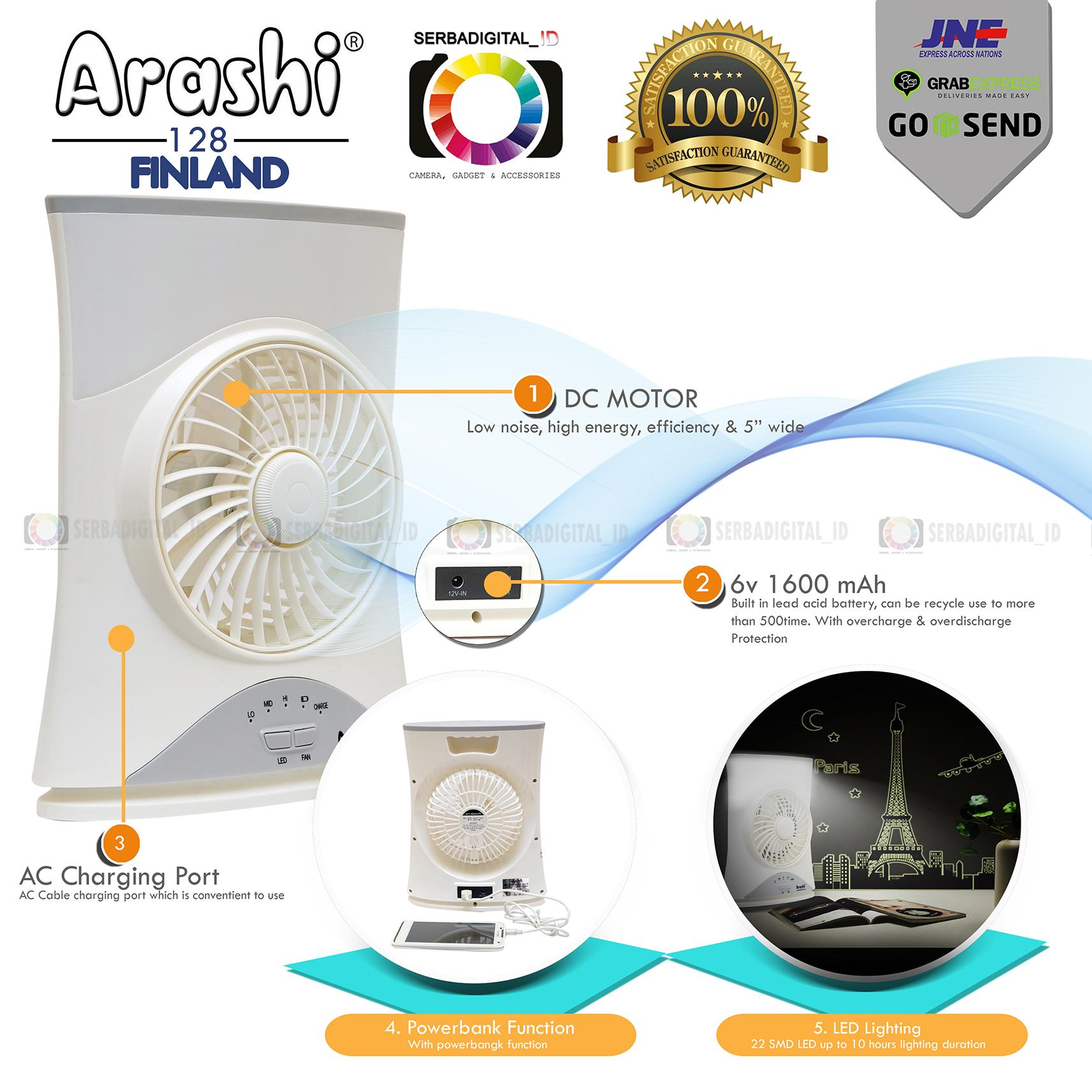 Kipas Angin/ Fan Mini Arashi AR-128 Emergency LED+FAN 5inch 22 SMD LED