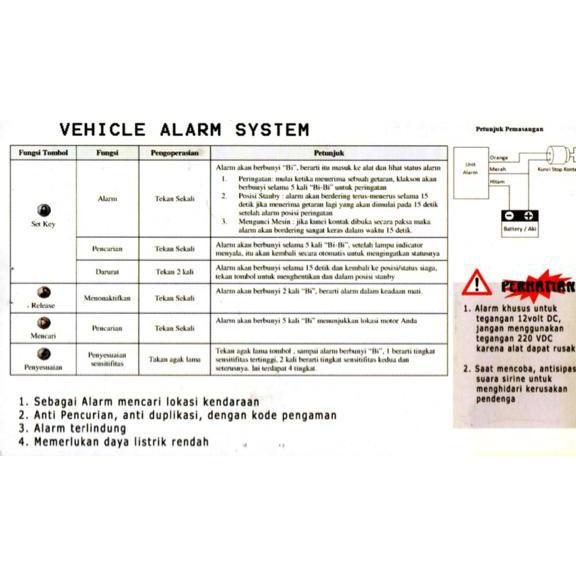 Alarm Sepeda Motor + 2 Remote Canggih Dan Bisa Pasang Sendiri Stok Terbatas
