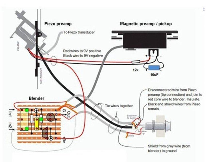 Ibanez Sz320 Wiring Diagram - Lir Wiring 101 on