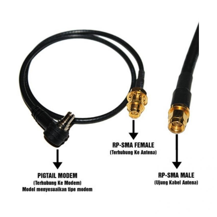 Antena Yagi Modem WIFI Bolt ZTE MF825a - Penguat Sinyal 4G .