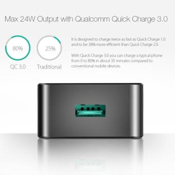BlitzWolf BW-S5 Qualcomm Quick Charge 3.0 USB Charger [Black] - 3