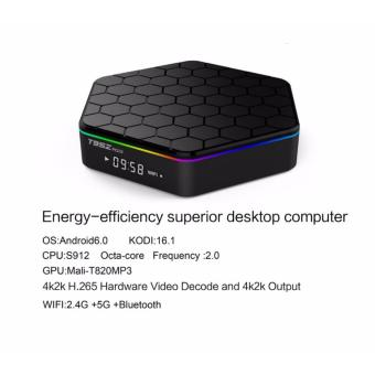 Harga Smart TV Box T95ZPlus 3GB 32GB Amlogic S912 Android 6.0 HD 4K KODI Android Medie player