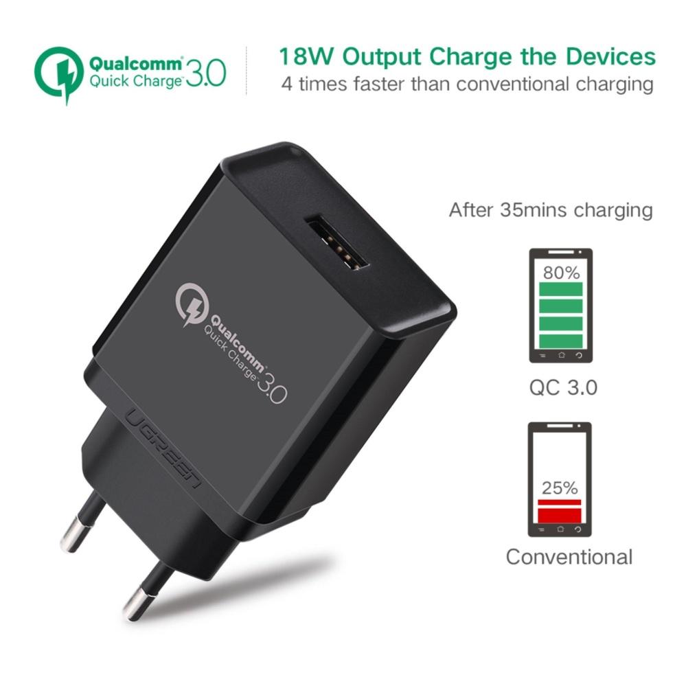 ... Qualcomm Bersertifikat Pengisian Cepat 3.0 18 W Usb Dinding Charger Ponsel Charger Dengan Gratis 1M Ketik ...