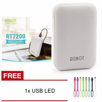Robot Power Bank RT7200 6600mAh Garansi 1 Tahun By Vivan Dual Output - Putih + Free LED USB