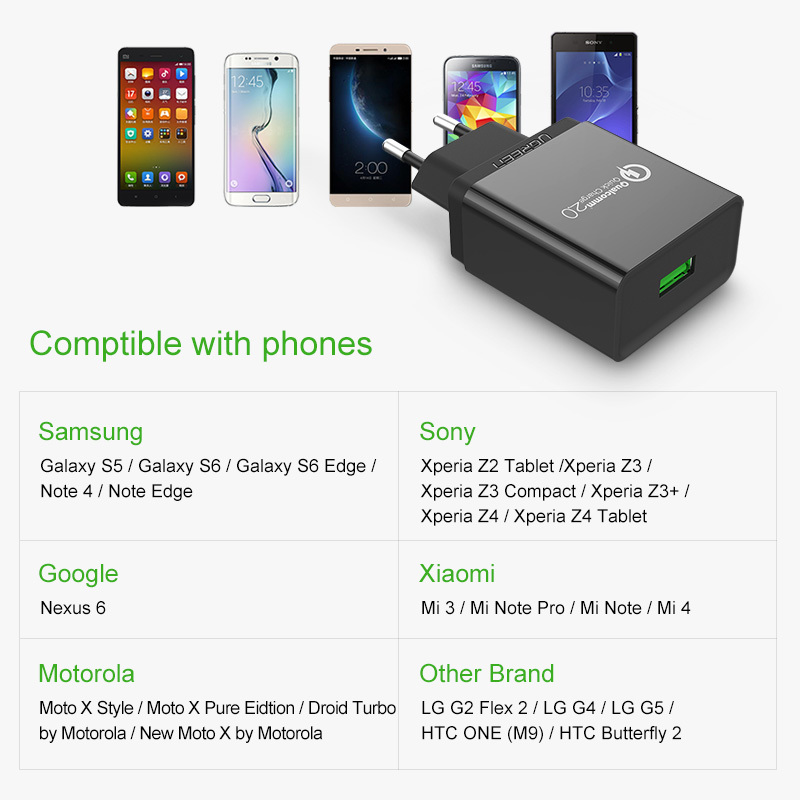 ... UGREEN Qualcomm bersertifikat cepat biaya 2.0 18 watt USB Charger dinding dengan gratis 1 m Type ...