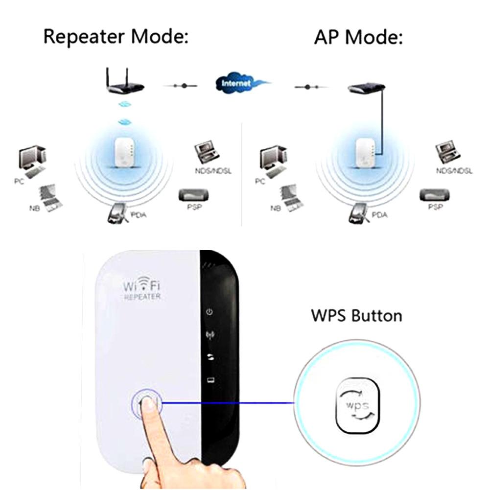 ... VAKIND Wifi pengulang Wireless-N AP jangkauan sinyal Extender (steker) ...