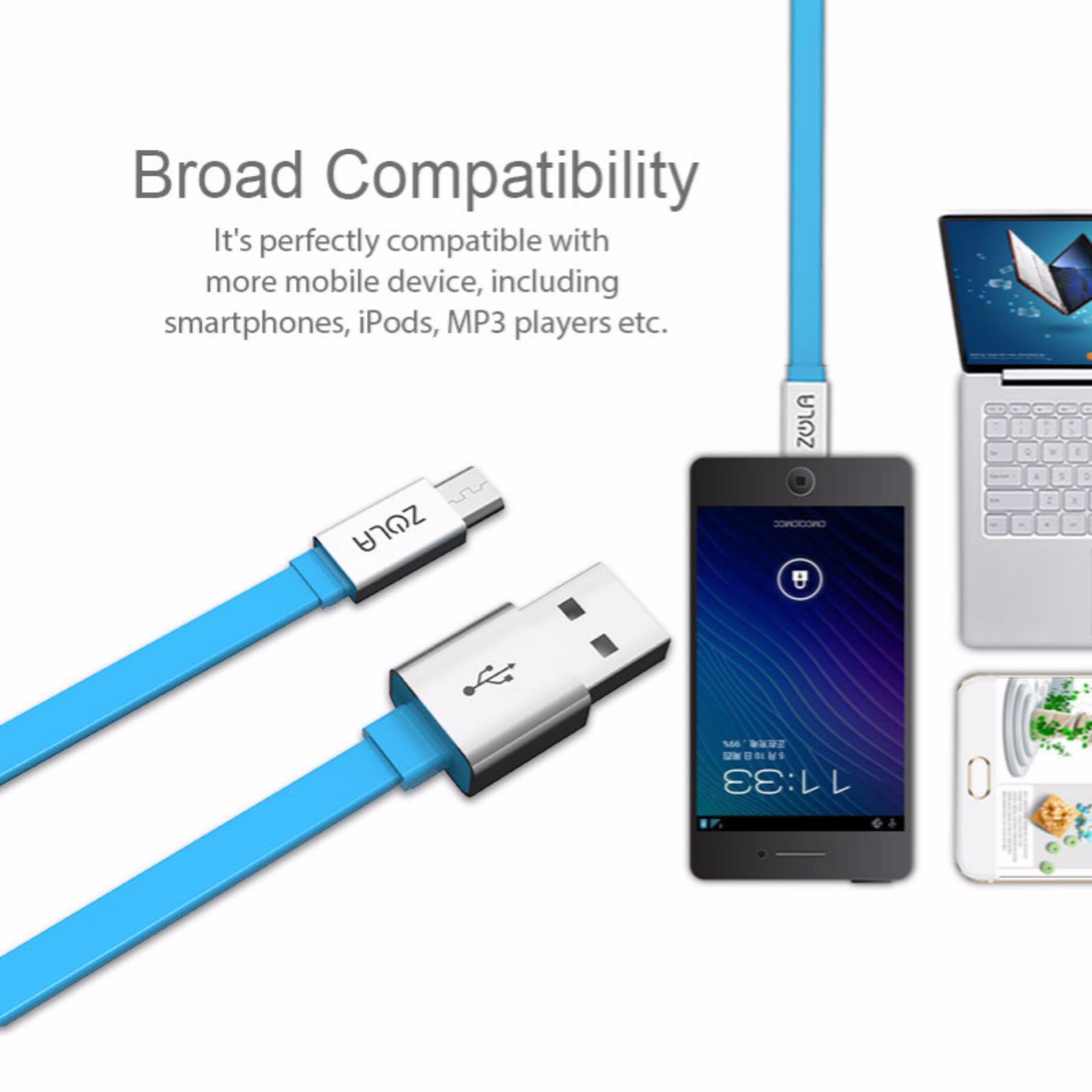 Zola Smurfs Kabel Data & Charging Mikro USB - Biru .