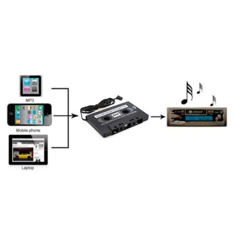 Car Cassette Casette Tape 3.5mm AUX Audio Adapter MP3 /MP4 PlayerCD For iPhone - intl - 3
